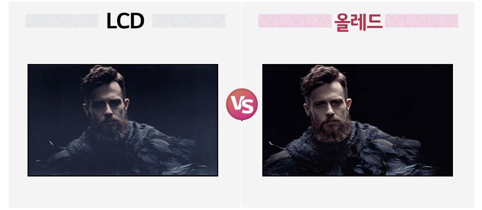 올레드와 LCD의 '블랙' 표현력 비교