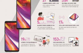 LG G7 <sup>ThinQ</sup> 인포그래픽
