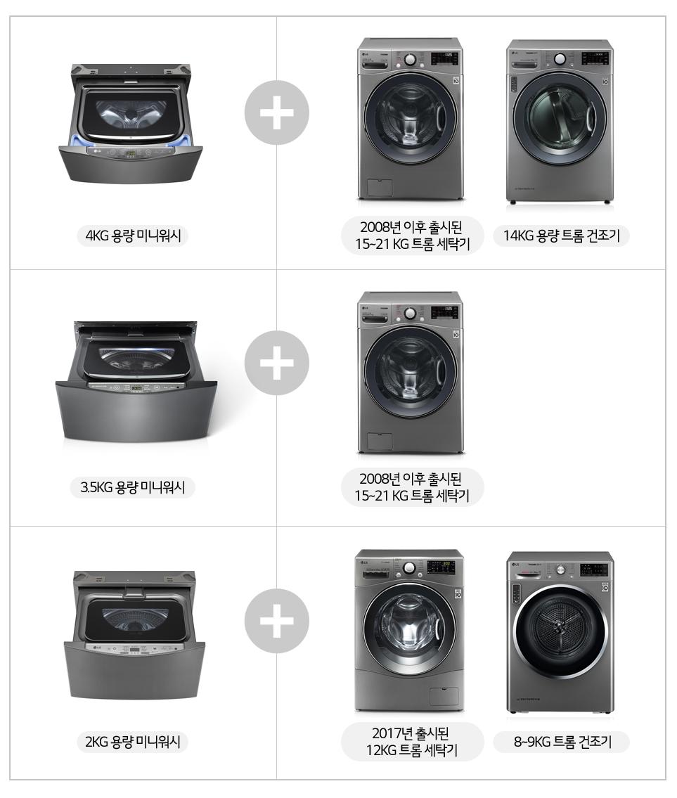 1.4KG 용량 미니워시 + 2008년 이후 출시된 15~21KG트롬 세탁기,14KG용량 트롬 건조기 2. 3.5KG용량 미니워시+2008년 이후 출시된 15~21kg 트롬 세탁기 3.2KG용량 미니워시+2017년 출시된 12KG 트롬세탁기,8~9KG 트롬 건조기