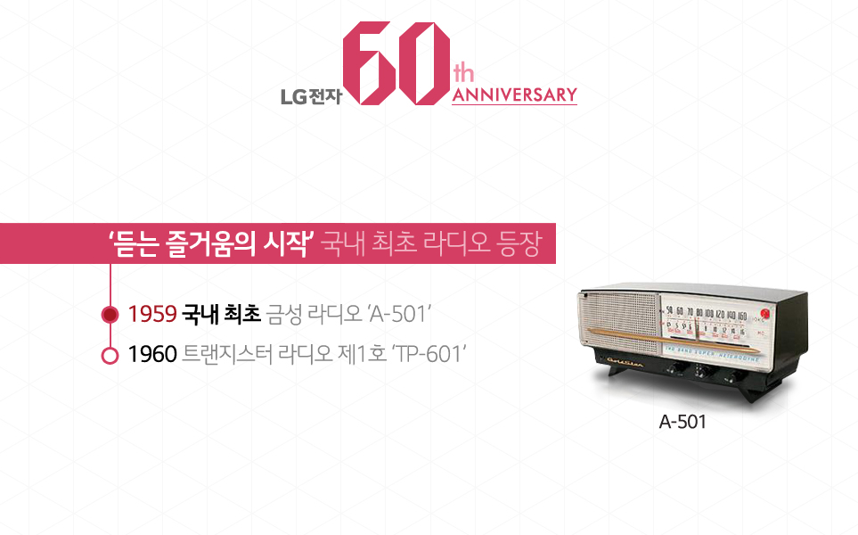 LG전자60th ANNIVERSARY '듣는 즐거움의 시작' 국내 최초 라디오 등장 - 1959 국내 최초 금성라디오 A-501, 1960 트랜지스터 라디오 제1호 TP-601