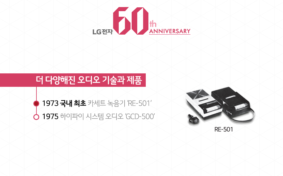 LG전자60th ANNIVERSARY 더 다양해진 오디오 기술과 제품 - 1973 국내 최초 카세트 녹음기 RE-501, 1975 하이파이 시스템 오디오 GCD-500