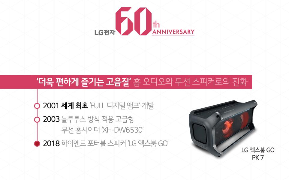 LG전자60th ANNIVERSARY '더욱 편하게 즐기는 고음질' 홈 오디오와 무선 스피커로의 진화 - 2001 세계 최초 FULL 디지털 앰프 개발, 2003 블루투스 방식 적용 고급형, 무선 홈시어터 XH-DW6530, 2018 하이엔드 포터블 스피커 LG 엑스품 GO