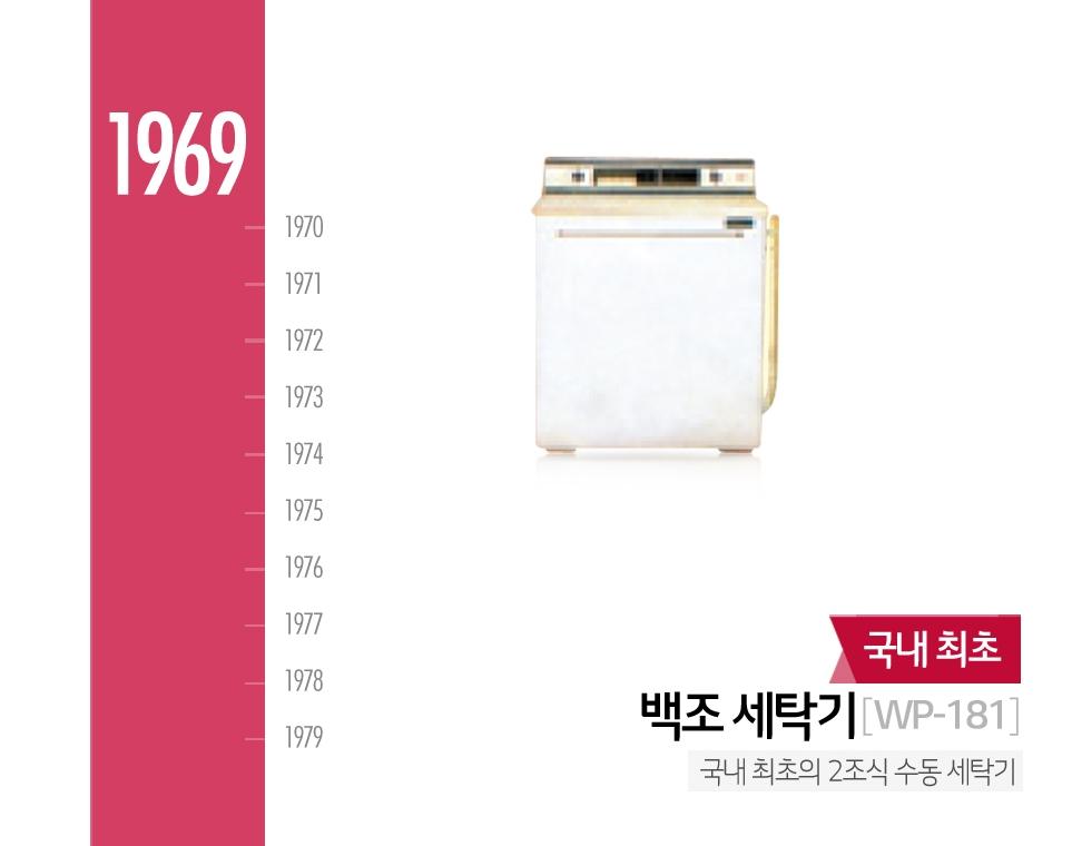 국내 최초 백조 세탁기