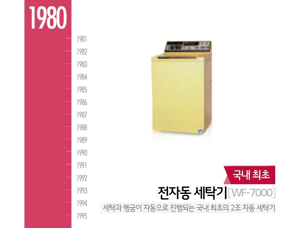 국내 최초 전자동 세탁기