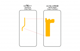 LG 5G 스마트폰 베이퍼 체임버: 다음달 24일 LG전자가 선보이는 5G 스마트폰은 기존 히트 파이프보다 방열(防熱) 성능이 한층 강력해진 '베이퍼 체임버(Vapor Chamber)'를 적용했다. 표면적은 LG V40 ThinQ에 탑재된 히트 파이프의 2.7배에 달하고 담겨있는 물의 양은 2배 이상 많아 스마트폰 내 열을 더욱 빠르게 흡수하고 온도 변화를 줄인다. 사진은 LG V40 ThinQ의 히트 파이프(왼쪽)와 5G 스마트폰의 베이퍼 체임버(오른쪽) 비교 개념도