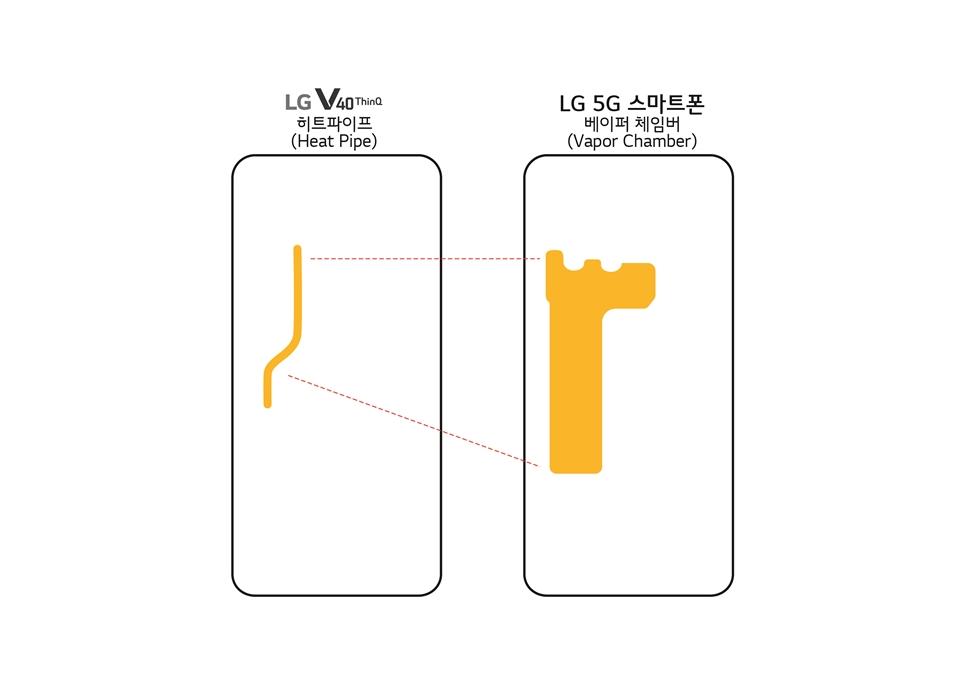 LG V50 ThinQ 베이퍼 체임버