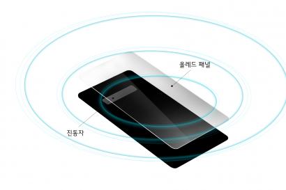 LG전자가 이달 공개하는 LG G8 ThinQ에 화면 자체에서 소리가 나는 혁신 사운드기술 CSO(크리스탈 사운드 올레드)를 탑재한다. 또 독자 오디오기술에 영국 메리디안오디오의 전문성을 더해 프리미엄 사운드를 완성했다. 사진은 LG전자가 LG G8 ThinQ에 탑재하는 크리스탈사운드올레드의 개념도.