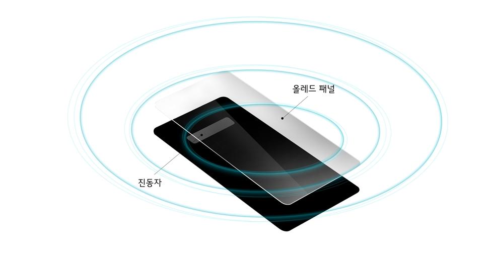 LG G8 ThinQ 디스플레이 스피커