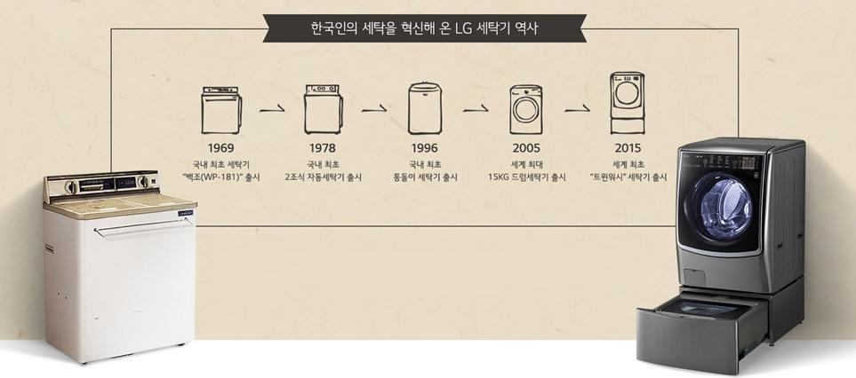 LG 세탁기의 역사