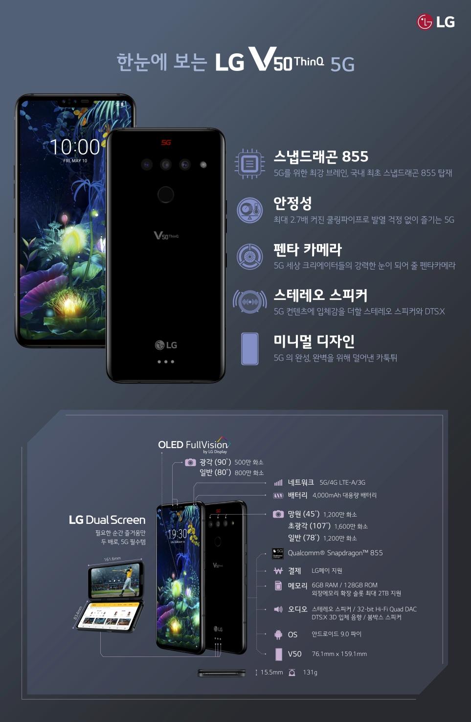 한 눈에 보는 LG V50 ThinQ 5G