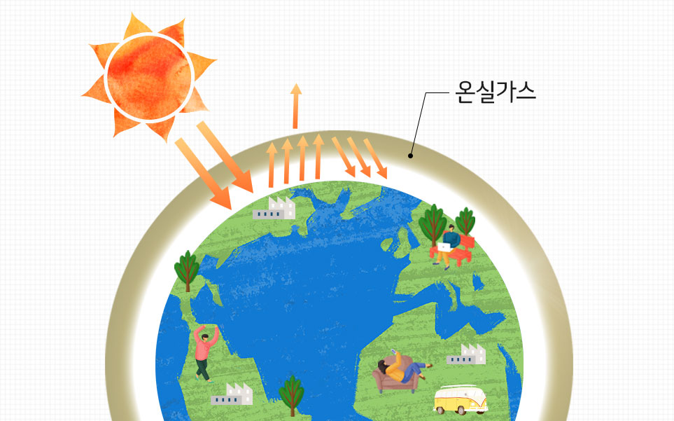 태양열이 온실가스로 인해 반사 기능이 떨어진 지구의 모습