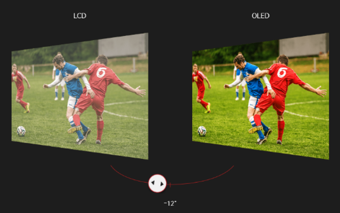 LCD TV와 OLED TV 시야각 비교