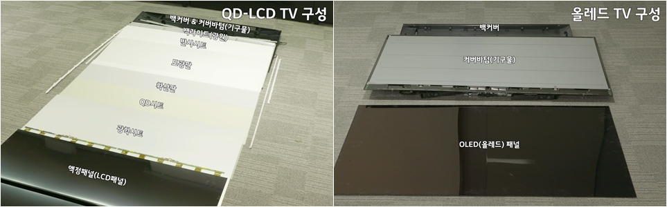 LCD TV 패널과 OLED TV 패널 비교