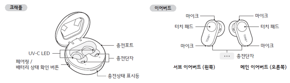 LG 톤플러스 프리 명칭 / 왼쪽부터 크래들, 이어버드