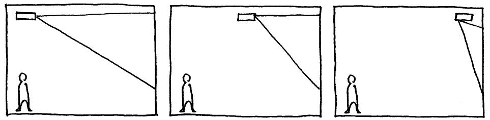 왼쪽부터 'Normal Throw', 'Short Throw', 'Ultra Short Throw'