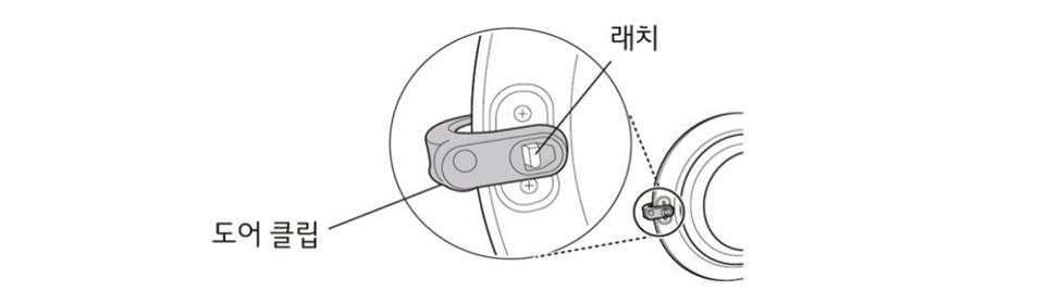 LG 트롬 건조기 환기용 도어크립 이미지 2