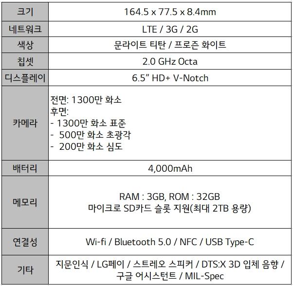 LG Q51 스펙표