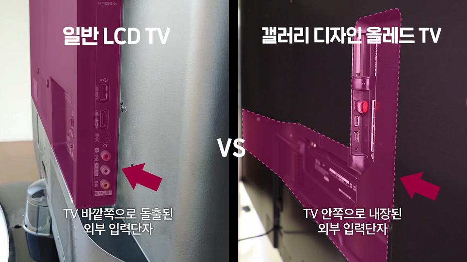일반 LCD TV와 갤러리 디자인 올레드 TV 비교