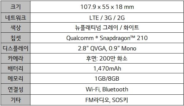 4G 폴더폰 'LG 폴더2' 스펙표