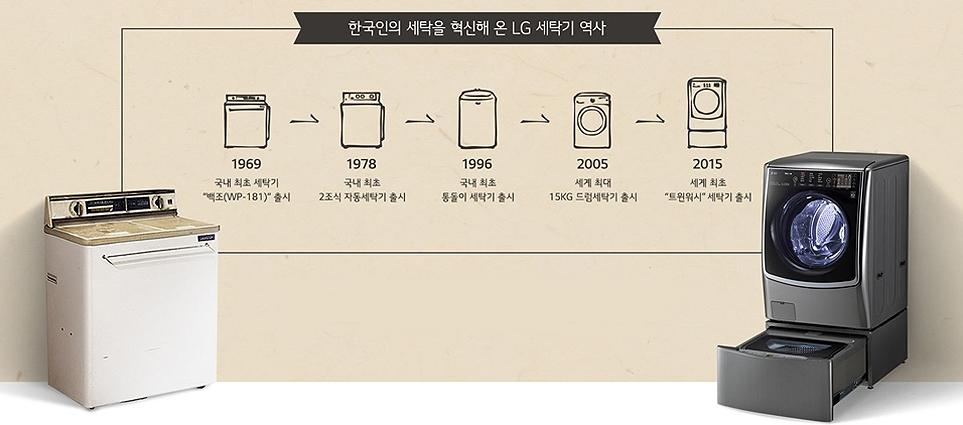 세탁문화의 혁신을 가져온 LG 세탁기 역사 연표