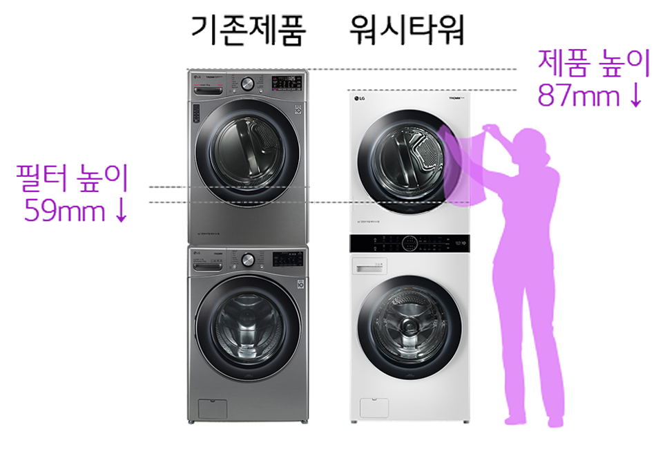 국내 최초 원바디 세탁건조기 LG 트롬 워시타워