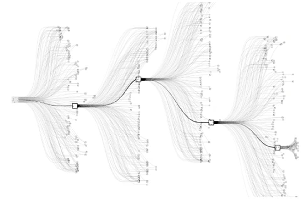 알파고에서 사용된 뉴럴 네트워크 구조
