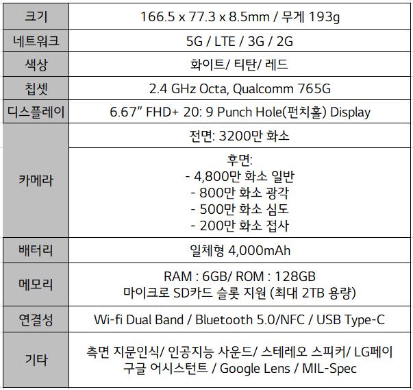 LG Q92 Spec