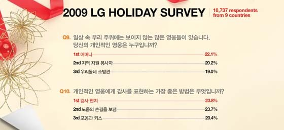 2009 LG HOLIDAY SURVEY