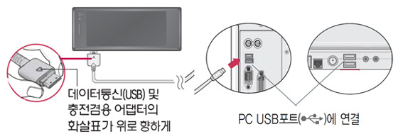 뉴 초콜릿폰 통신케이블 연결 화면 이미지
