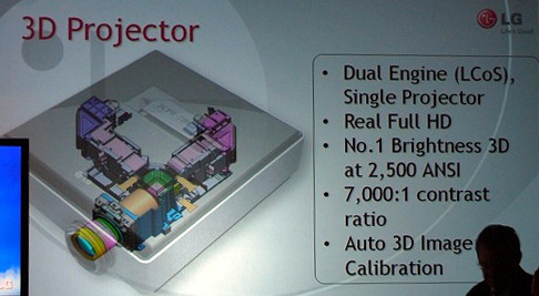 3D Projector
