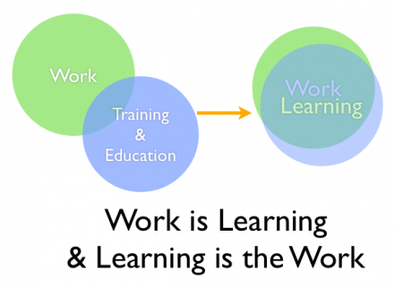 미래에는 일과 학습의 경계가 허물어집니다