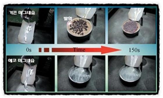 기존 마그네슘과 에코 마그네슘의 제조 공정 모습