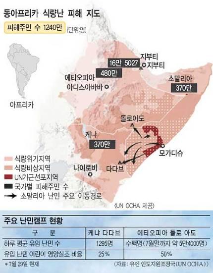 동아프리카 식량난 피해 지도 이미지