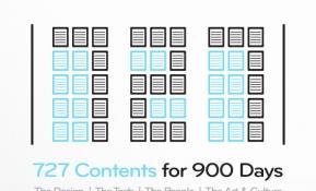 인포그래픽으로 보는 더 블로그 900일의 기록